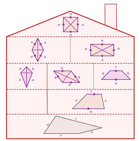 Haus Der Vierecke  Lernen Mit Serlo