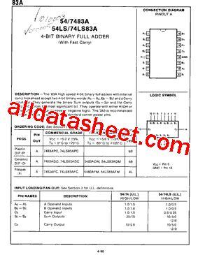7483A Datasheet(PDF) - Fairchild Semiconductor