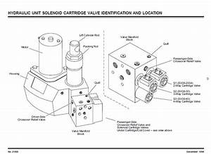 Western Snow Plow Solenoid Wiring Diagram Download