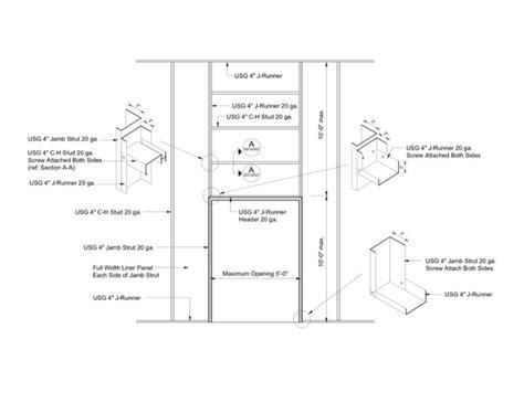 09 21 16.23.3912 Shaft Wall Elevator Door Rough Opening