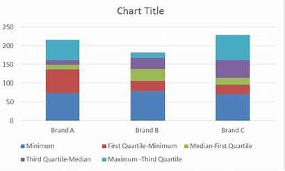 Excel Boxplot Chart Box Whisker Plot 1a