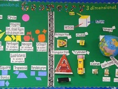Math Matters  Math, Walls And Teacher