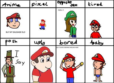 Lololol Meme - image lolol meme fuckup by mrl345 png the great malleo wiki