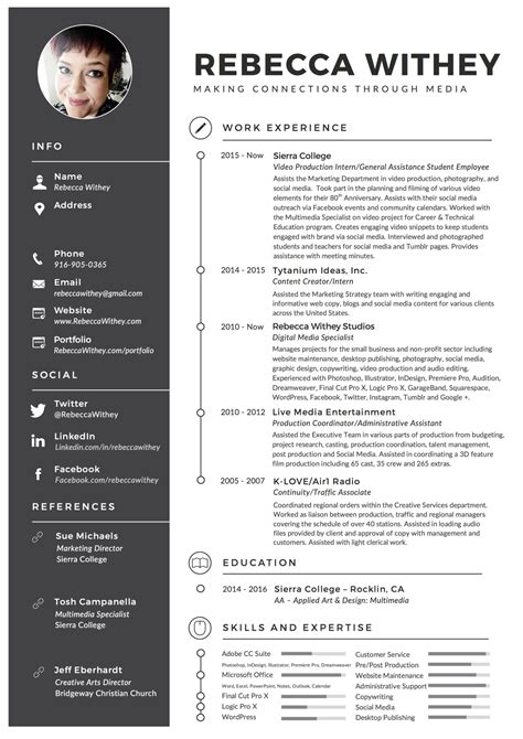 This article includes some examples of the best and worst ways to announce that a resume is. Copy my resume attached - ethnographyessay.web.fc2.com