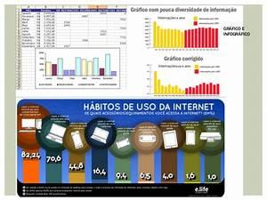 Dados Informa U00e7ao Conhecimento