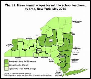 High School Teacher Salary Nyc - educator salaries in new ...