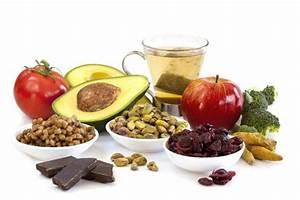 Снижение веса похудение средства
