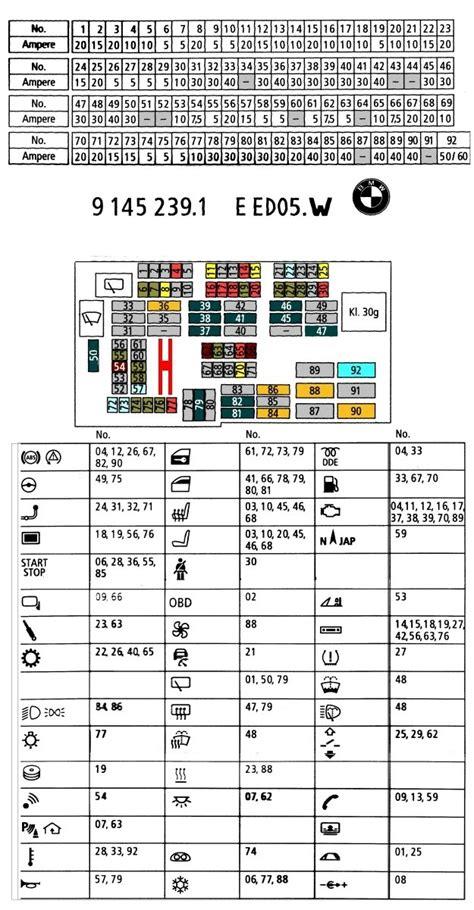 2007 Bmw 328i Fuse Diagram by 2006 Bmw 325i Fuse Box Fuse Box And Wiring Diagram