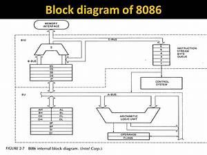Block Diagram Of Microprocessor 8086  U2013 Powerking Co