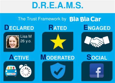 blablacar si鑒e social et si la technologie nous redonnait confiance en l autre