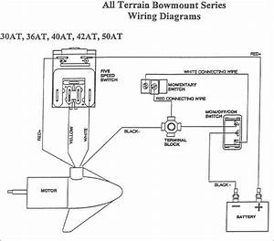 wiring diagram for minn kota power drive szliachtaorg With wiring 24 volt trolling motor batteries
