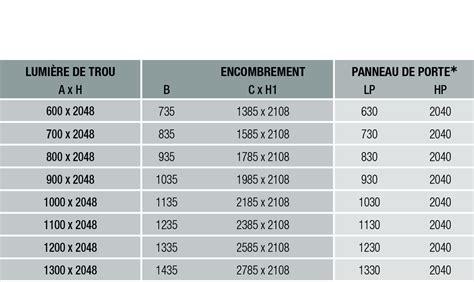 volet roulant motoris filaire excellence aluminium isol of largeur porte interieur standard