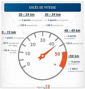Exces De Vitesse Superieur A 50km H : exc s de vitesse amende retrait de points points12 ~ Medecine-chirurgie-esthetiques.com Avis de Voitures