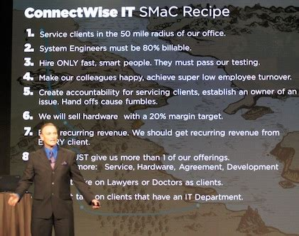 whats  smac business recipe  success channel