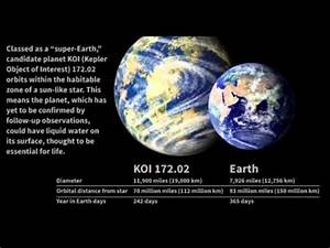 New planets discovered 2013 (kepler satellite)! - YouTube