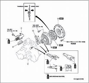 Mazda 6 Service Manual  Installation