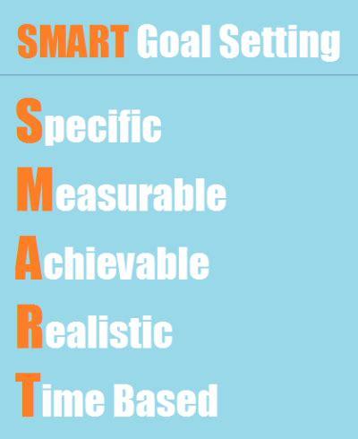 smart goal setting smarter goals quotes quotesgram