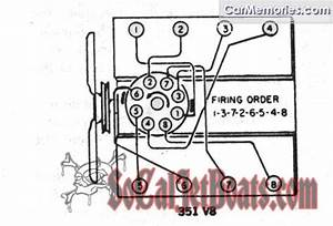 Diagrams 460 Firing Order