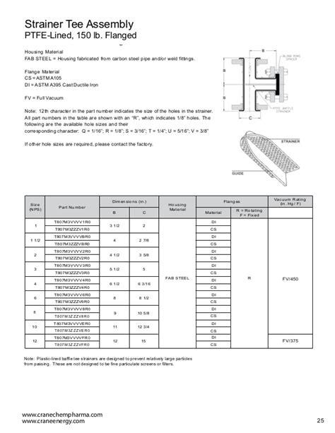 Resistoflex Design Manual 2013