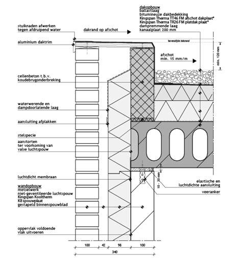 dak isoleren tegen 2020 aansluiting gevel plat dak woning 1