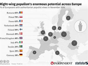 'Authoritarian populism' behind Donald Trump's victory and ...