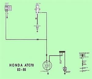 I Have 1983 Honda 70 Atc I Change Contact Breaker And