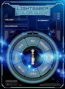 Star Wars Lightsaber Color Guide