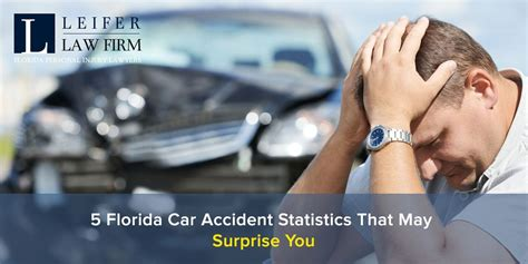 Get the best auto insurance in florida: If you are like most Florida residents, you get up and drive to work without much thought ...
