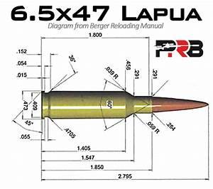 6 5x47 Lapua Diagram