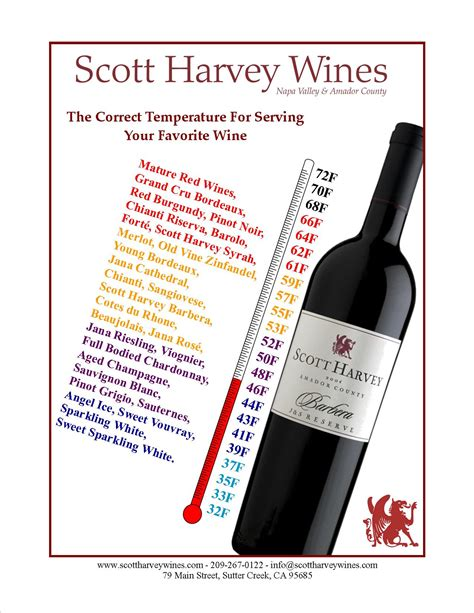 a winemaker s take on the correct wine serving temperature