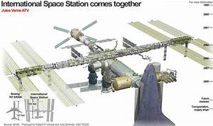 Mars Space Station Diagram (page 4) - Pics about space