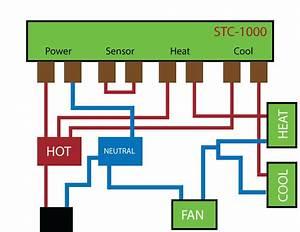 Stc-1000 Fan Wiring Diagram