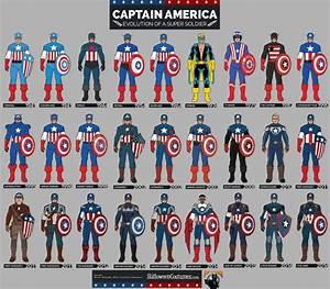 Quick And Easy Halloween Costume Captain America