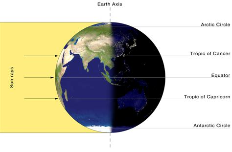 September Equinox Wikipedia