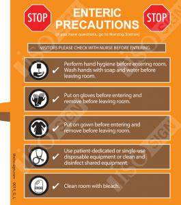 Vision Statement Examples More Isolation Precaution Examples Iso Sign Infection
