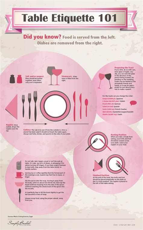 dining etiquette table etiquette 101 infographic good to know just prior