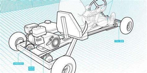 How Build Kart Easily Best Plans Steps