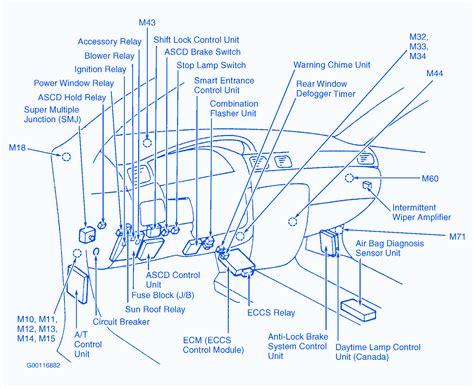 2009 Nissan Coupe Fuse Box Diagram by Nissan 200sx 1997 Interior Fuse Box Block Circuit Breaker