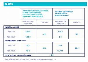 Tarif Piscine Enterrée : la piscine de bagnolet ~ Premium-room.com Idées de Décoration