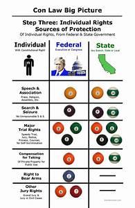 Best 25+ Constitutional law ideas on Pinterest ...