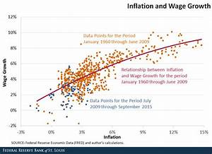 Wage growth and inflation | econoblog101