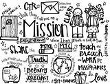 Coloring Missionary Clip Missionaries Quotes Why Lds Missions Mission Clipart Sheet Faith Printable Activity God Preach Fear Church Experiences Primary sketch template
