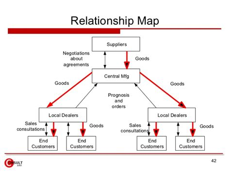 how to ask your professor for a letter of recommendation process mapping 49288