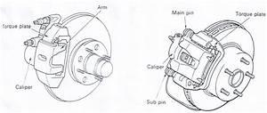 U0026 39   Gambar Tentang Sistem Rem