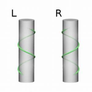 Schraube Berechnen : helix wikipedia ~ Themetempest.com Abrechnung
