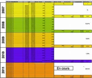 Chauffage Clim Reversible Consommation : forum chauffage air air pessac neuilly sur seine ~ Premium-room.com Idées de Décoration