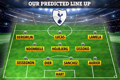 Tottenham Line Up 2020 : 2019-2020 Manchester United Vs ...
