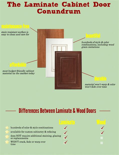 wood laminate cabinet refacing are laminate cabinets inferior to wood