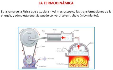Energia Interna Termodinamica by 191 Qu 233 Es Termodin 225 Mica En F 237 Sica Termodin 225 Mica