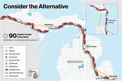 Michigan Line Enbridge Alternative Map Consider